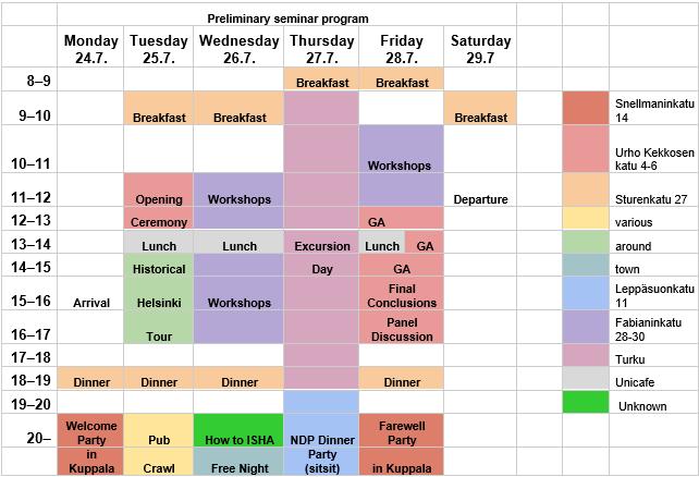 Helsinki programme